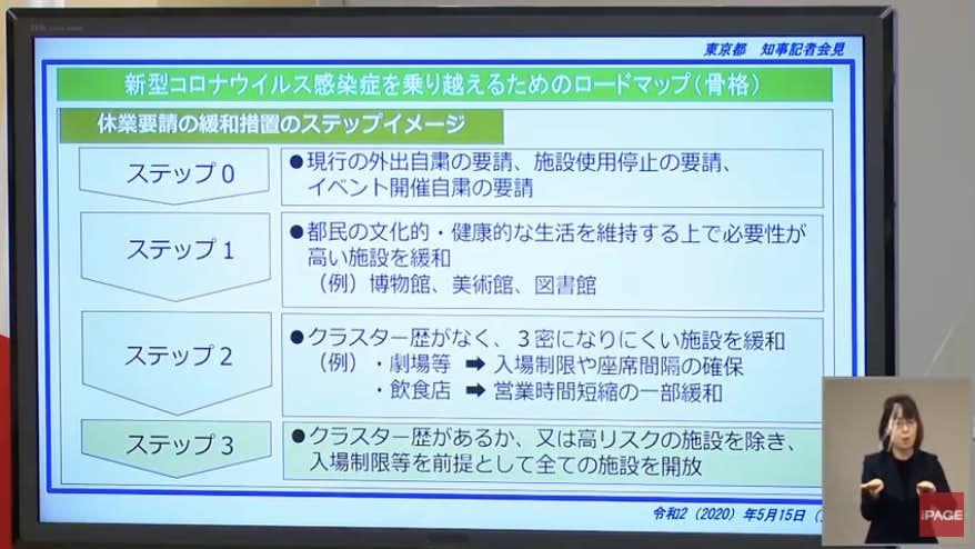 ロード マップ コロナ 東京 新型コロナウイルス感染症を乗り越えるためのロードマップ~「新しい日常」が定着した社会の構築に向けて~|東京都防災ホームページ